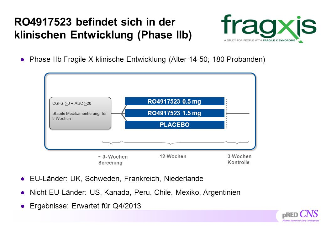 RO4917523 befindet sich in der klinischen Entwicklung (Phase IIb)