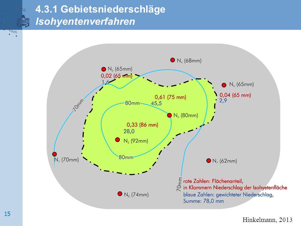 4.3.1 Gebietsniederschläge Isohyentenverfahren