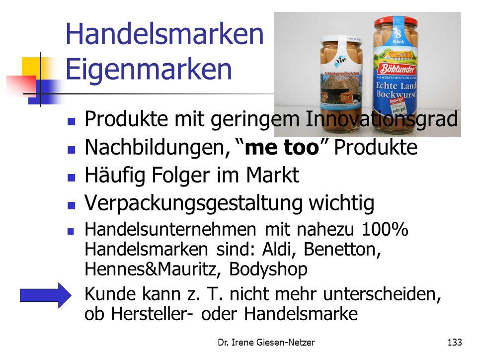 Handelsmarken Eigenmarken