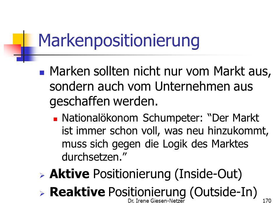 Markenpositionierung
