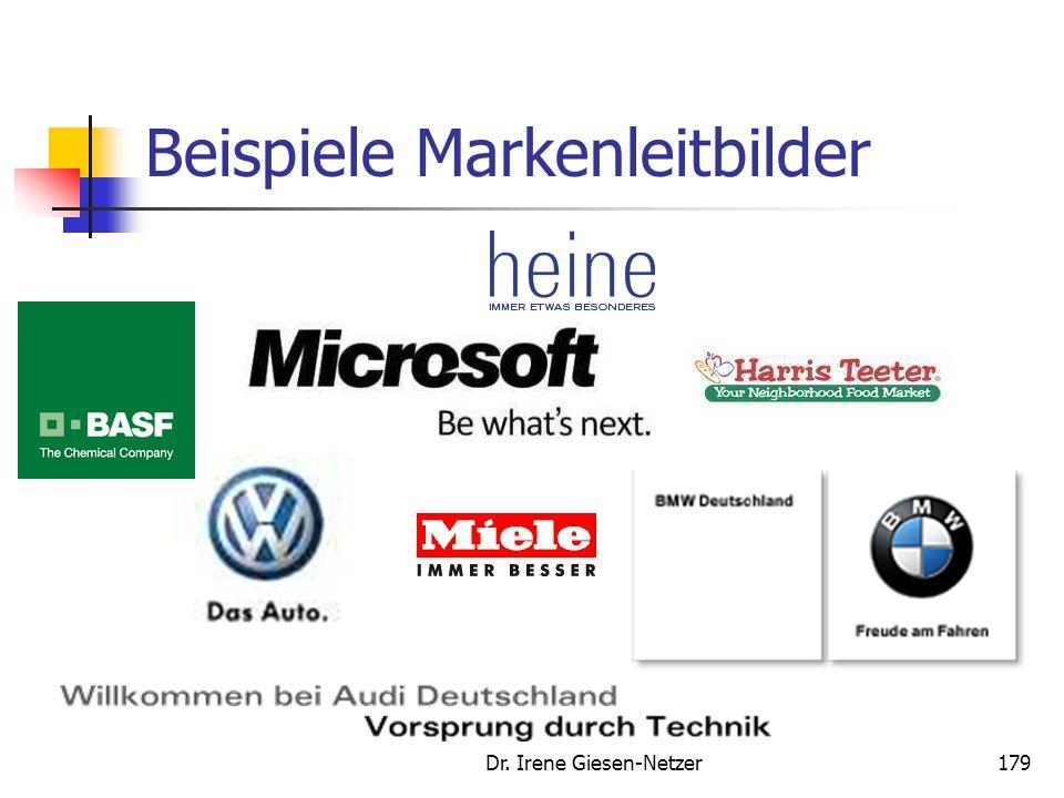 Beispiele Markenleitbilder