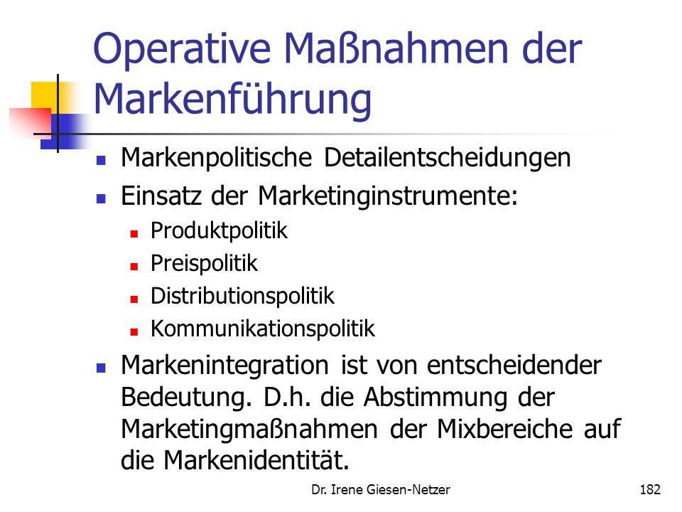Operative Maßnahmen der Markenführung