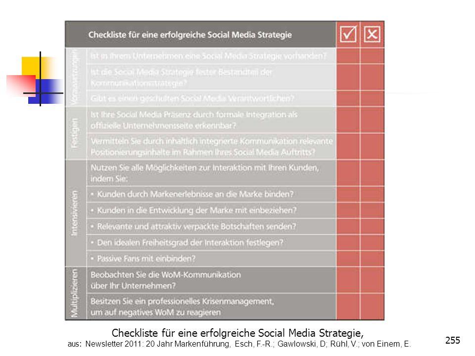 Checkliste für eine erfolgreiche Social Media Strategie,