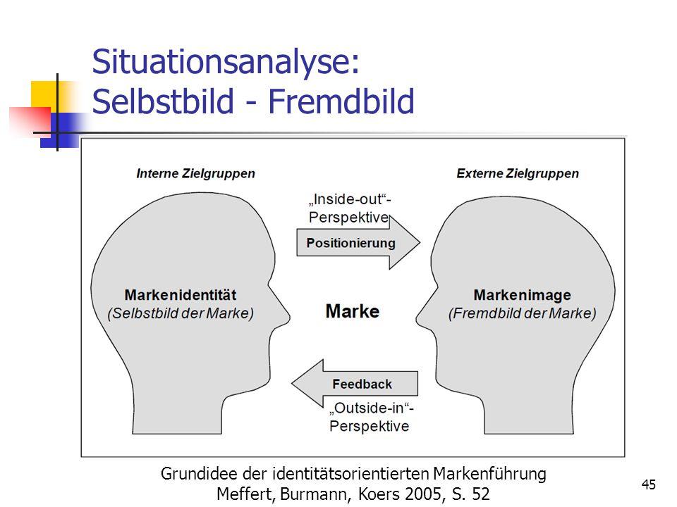 Situationsanalyse: Selbstbild - Fremdbild