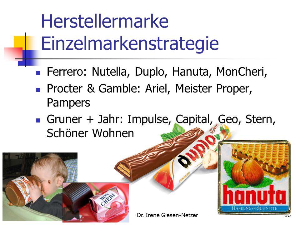 Herstellermarke Einzelmarkenstrategie