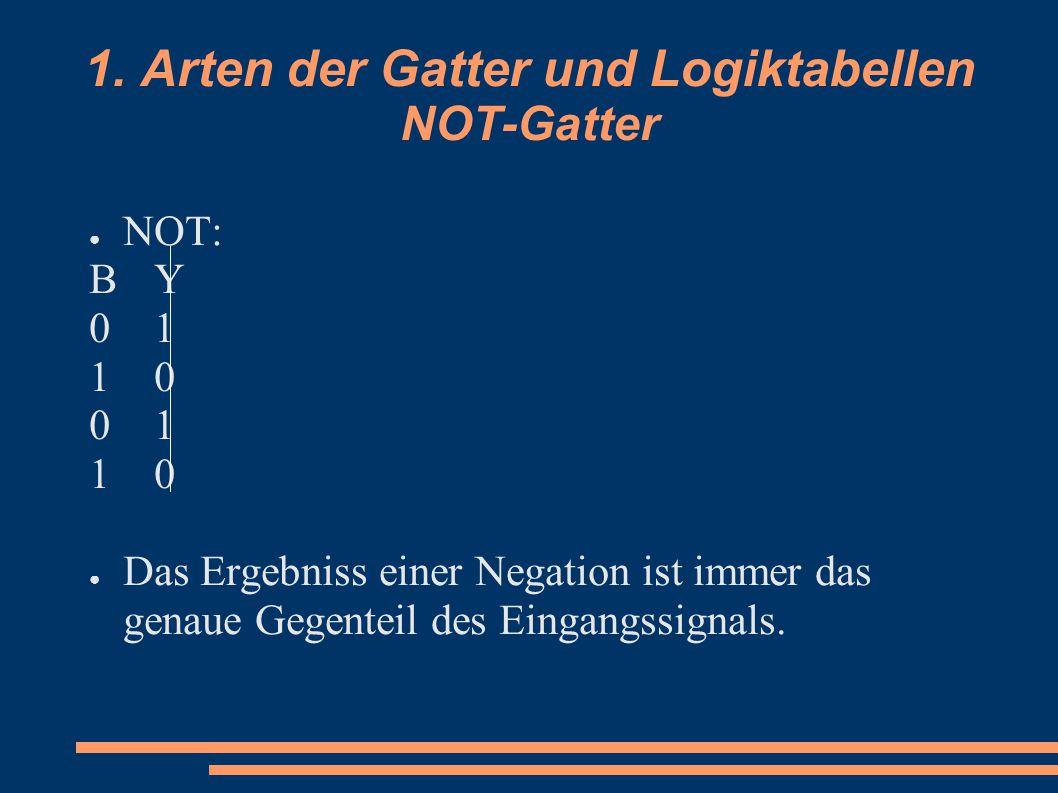 1. Arten der Gatter und Logiktabellen NOT-Gatter