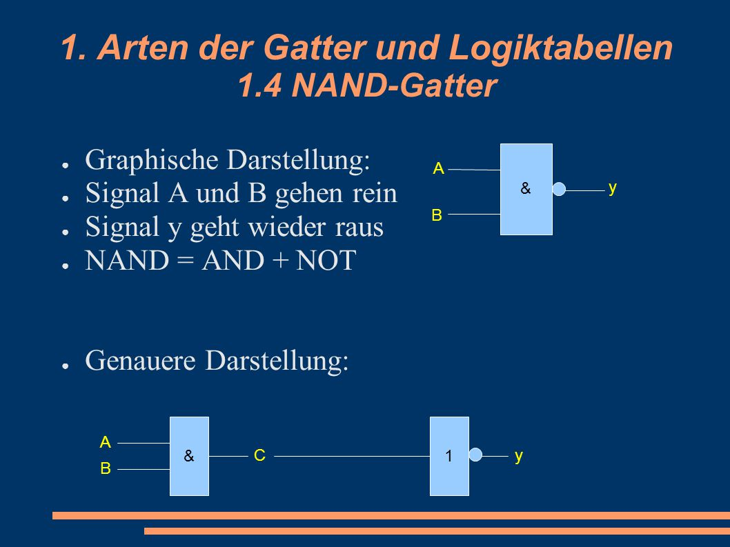 1. Arten der Gatter und Logiktabellen 1.4 NAND-Gatter