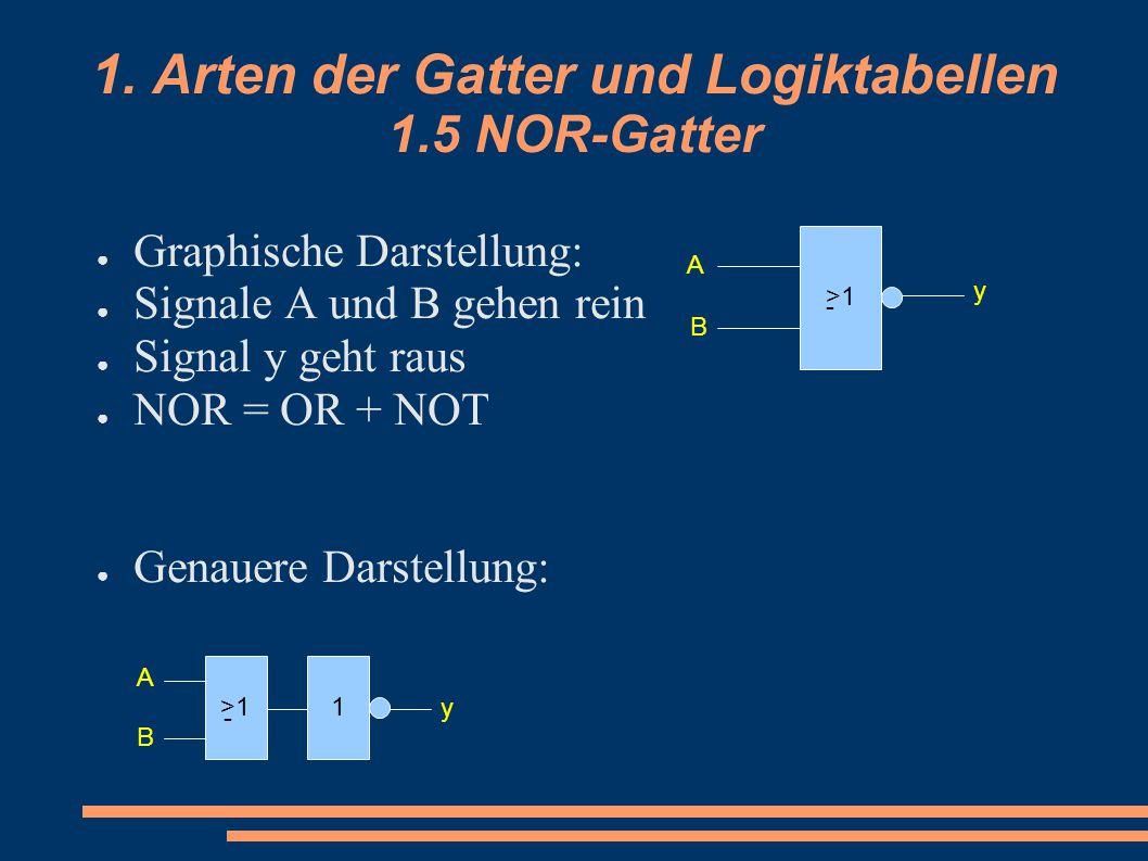 1. Arten der Gatter und Logiktabellen 1.5 NOR-Gatter