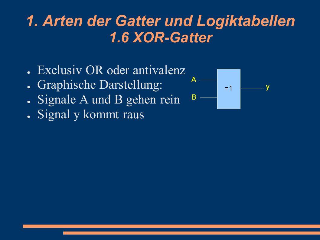 1. Arten der Gatter und Logiktabellen 1.6 XOR-Gatter