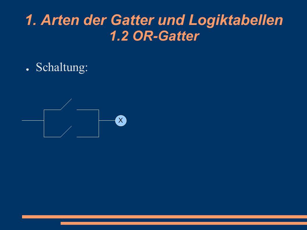 1. Arten der Gatter und Logiktabellen 1.2 OR-Gatter