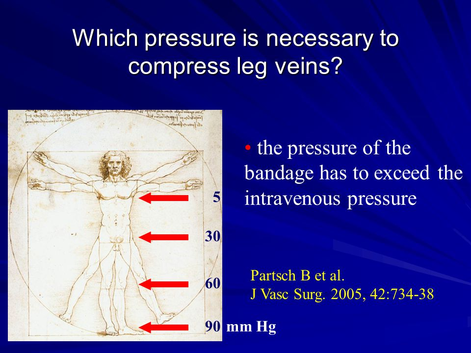 Which pressure is necessary to compress leg veins
