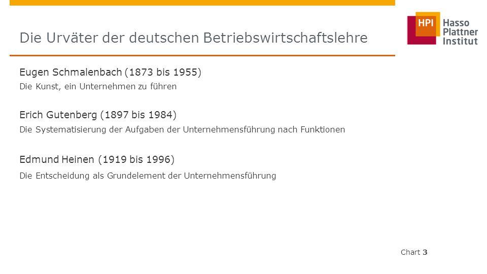 Die Urväter der deutschen Betriebswirtschaftslehre