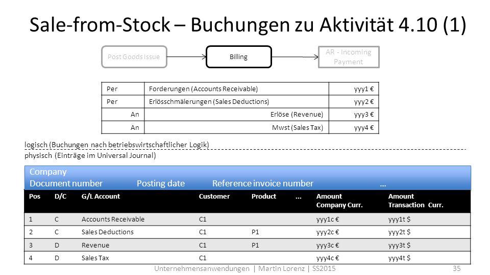 Sale-from-Stock – Buchungen zu Aktivität 4.10 (1)