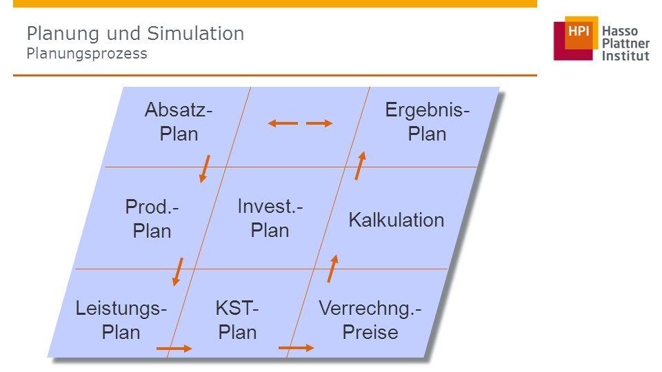 Planung und Simulation Planungsprozess