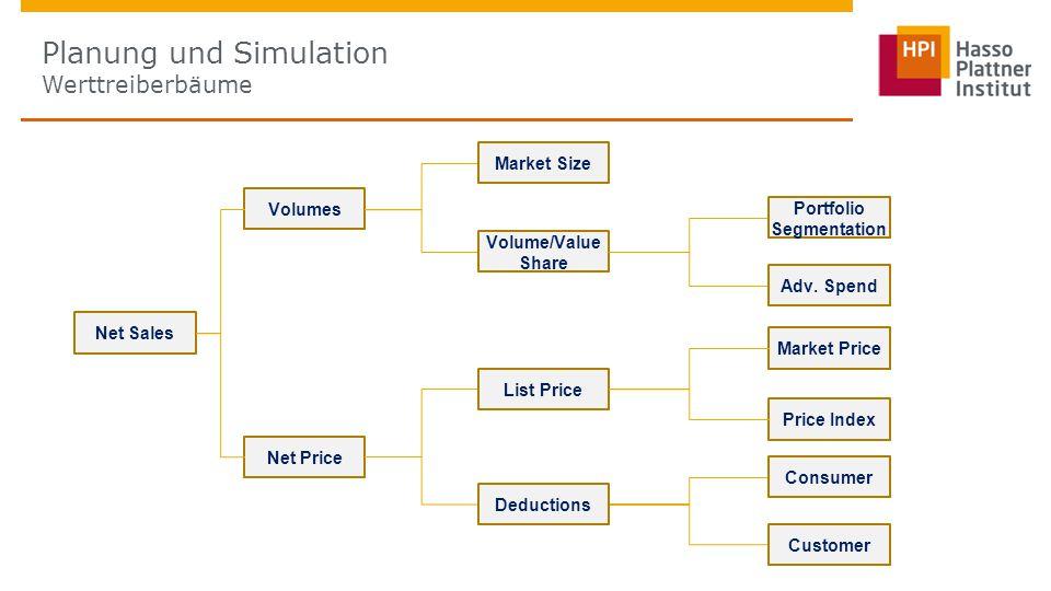 Planung und Simulation Werttreiberbäume