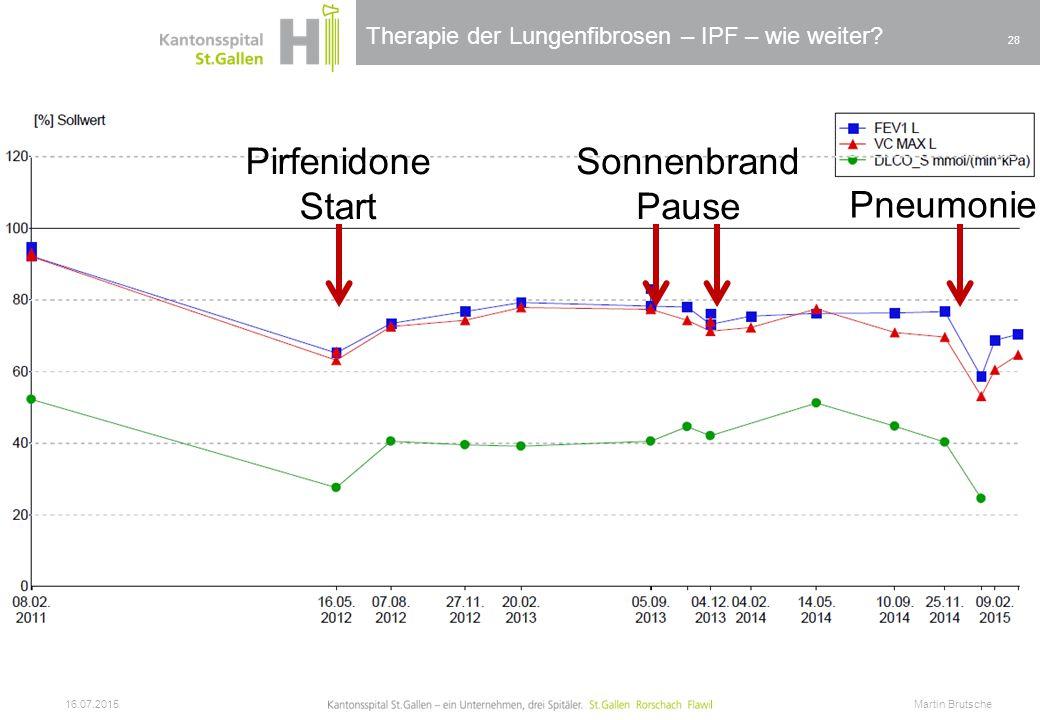 Pirfenidone Start Sonnenbrand Pause Pneumonie 17.04.2017