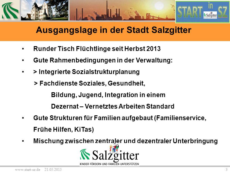 Ausgangslage in der Stadt Salzgitter