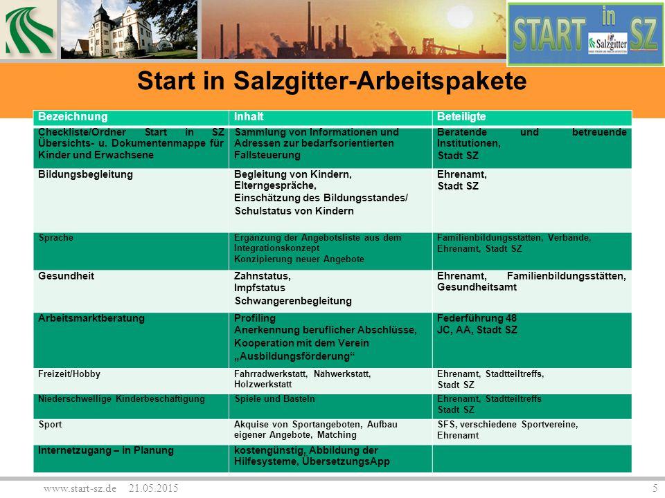Start in Salzgitter-Arbeitspakete