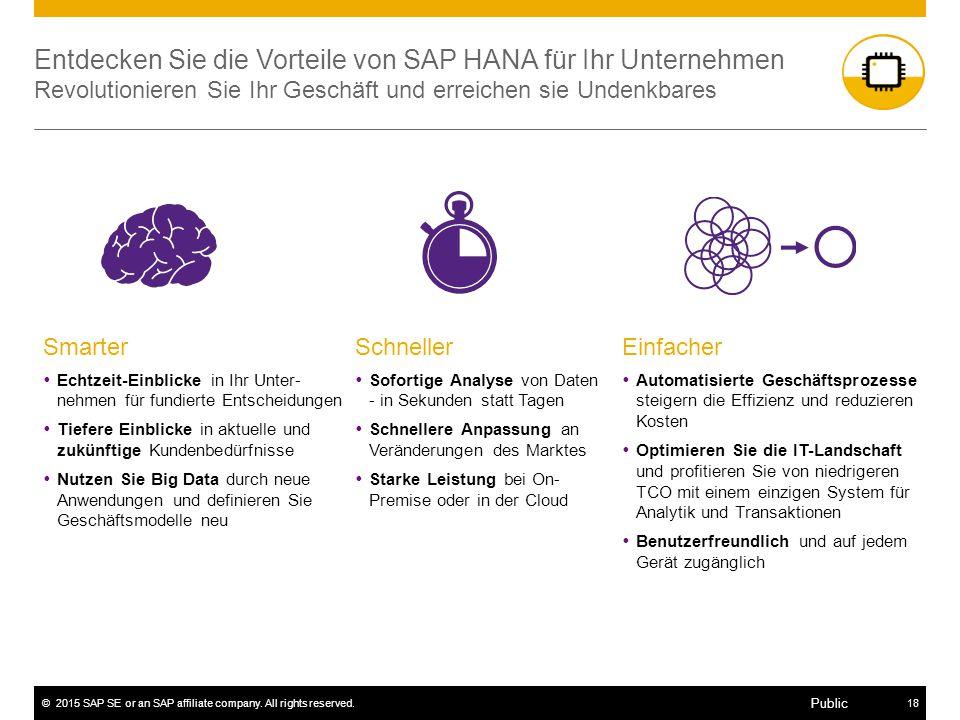 Entdecken Sie die Vorteile von SAP HANA für Ihr Unternehmen Revolutionieren Sie Ihr Geschäft und erreichen sie Undenkbares