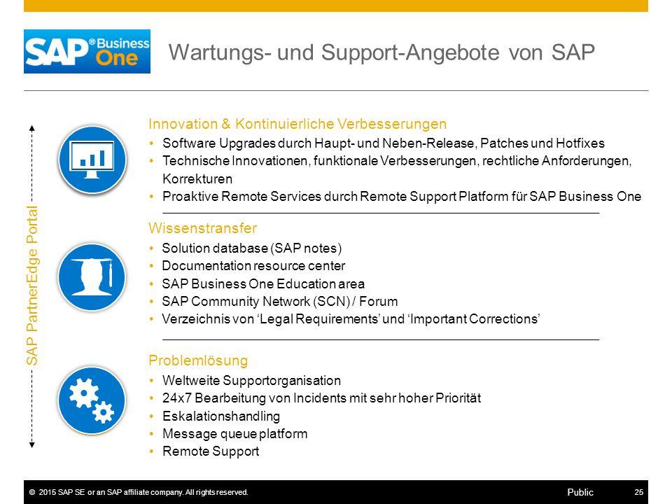 SAP PartnerEdge Portal