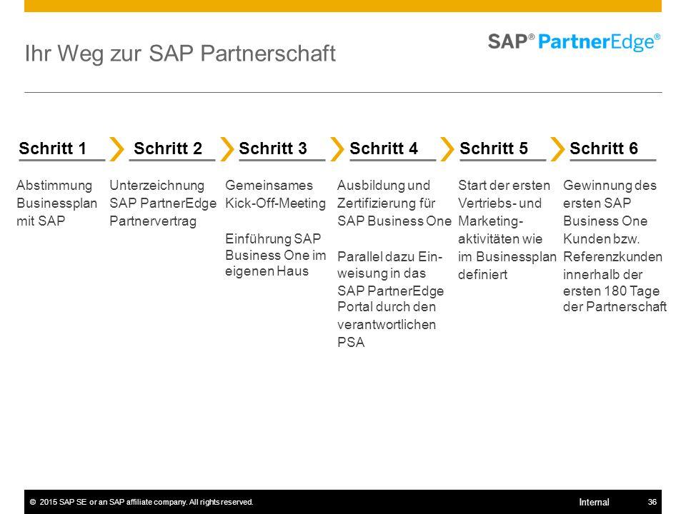Ihr Weg zur SAP Partnerschaft