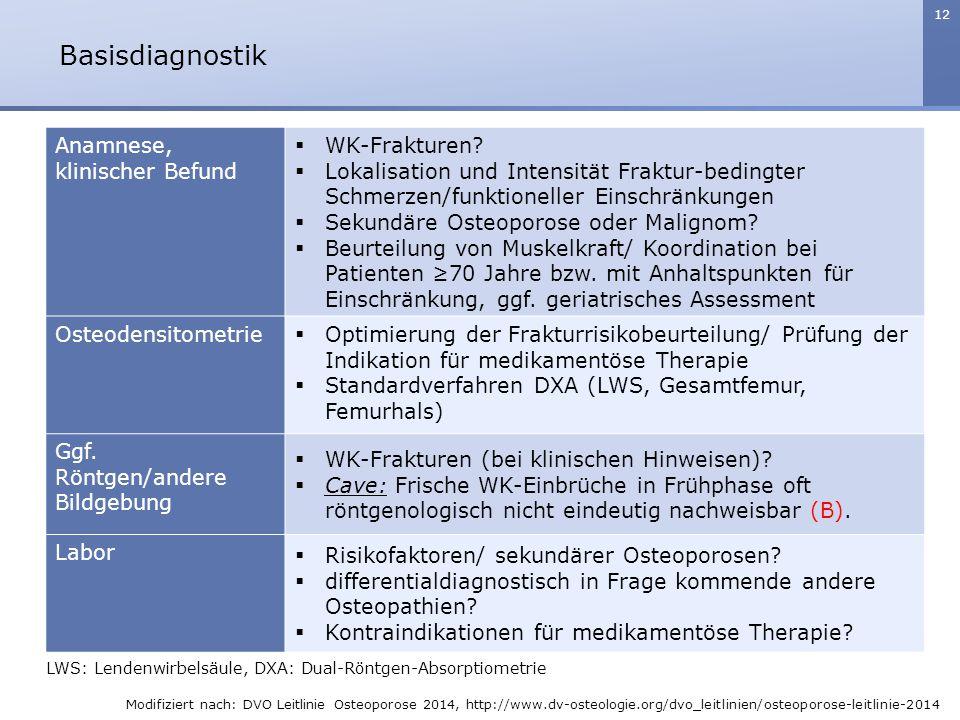 Basisdiagnostik Anamnese, klinischer Befund WK-Frakturen
