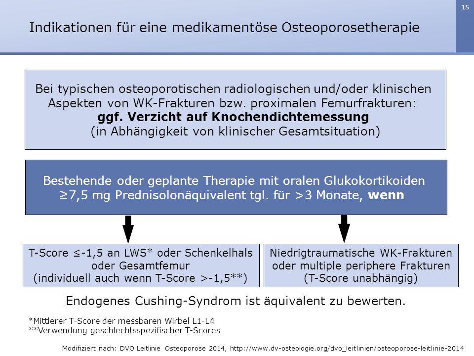 Indikationen für eine medikamentöse Osteoporosetherapie