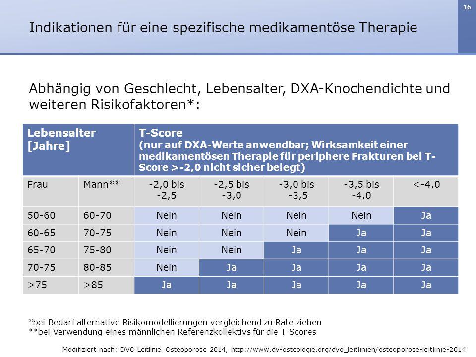 Indikationen für eine spezifische medikamentöse Therapie