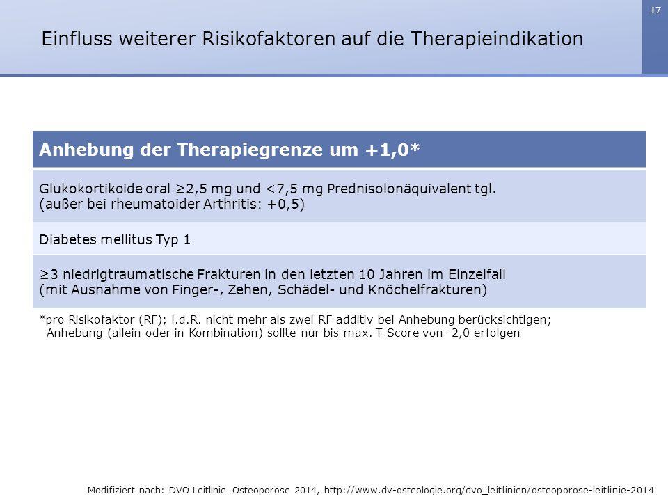 Einfluss weiterer Risikofaktoren auf die Therapieindikation