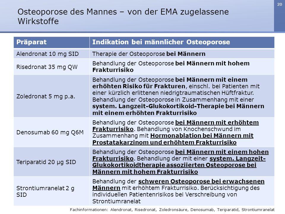 Osteoporose des Mannes – von der EMA zugelassene Wirkstoffe