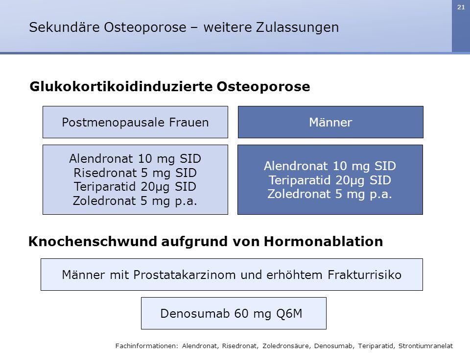 Sekundäre Osteoporose – weitere Zulassungen