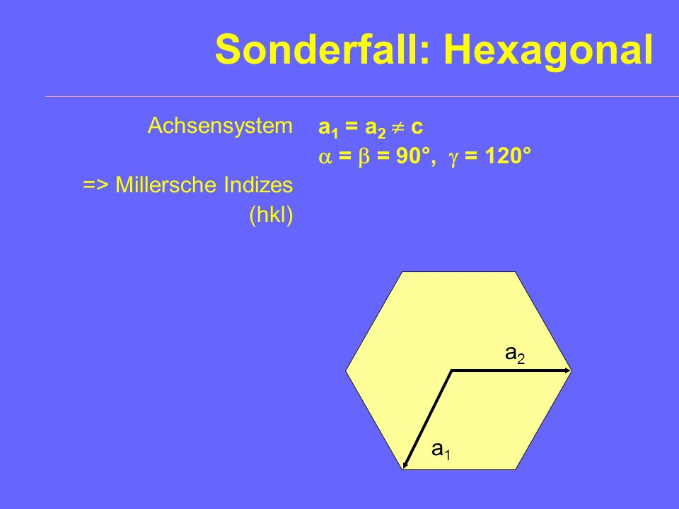 Sonderfall: Hexagonal