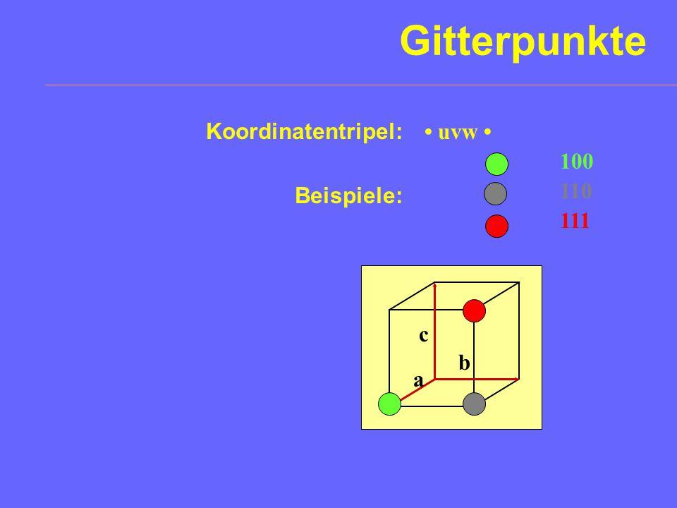 Gitterpunkte Koordinatentripel: Beispiele: • uvw • 100 110 111 c b a