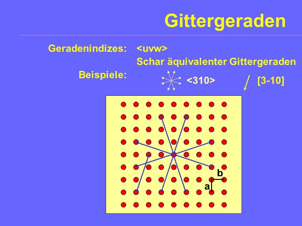 Gittergeraden Geradenindizes: Beispiele: <uvw>
