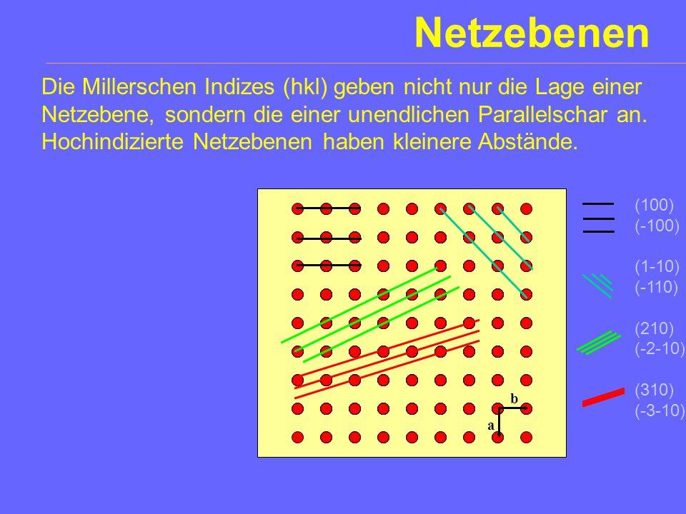 Netzebenen Die Millerschen Indizes (hkl) geben nicht nur die Lage einer Netzebene, sondern die einer unendlichen Parallelschar an.