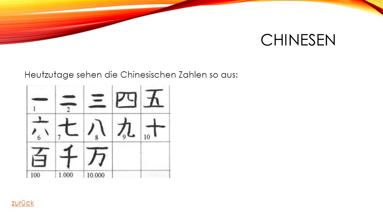 Chinesen Heutzutage sehen die Chinesischen Zahlen so aus: zurück