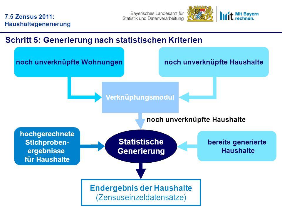Daten aus dem Melderegister Daten aus der Gebäude- und Wohnungszählung