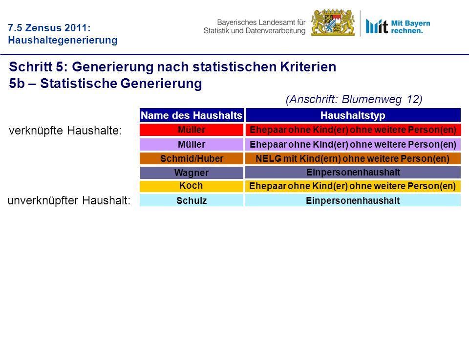 Ergebnisse: Auswertungsdatenbank Zensus 2011