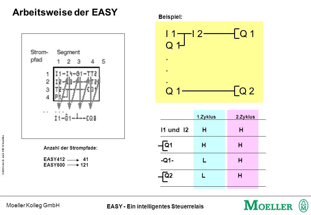 Arbeitsweise der EASY I 1 I 2 Q 1 Q 1 . Q 1 Q 2 I1 und I2 H H Q1 H H