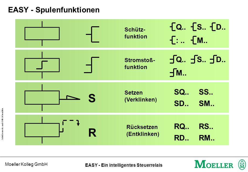 S R EASY - Spulenfunktionen Q.. S.. D.. : .. M.. Q.. S.. D.. M.. SQ..