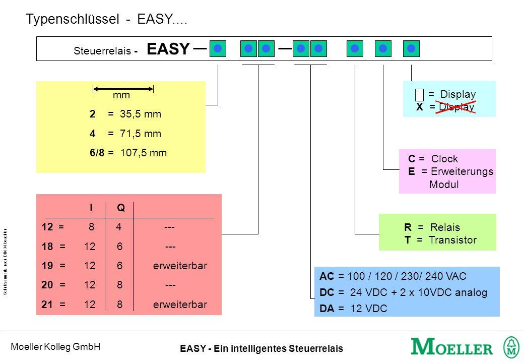 Typenschlüssel - EASY.... Steuerrelais - EASY mm = Display 2 = 35,5 mm