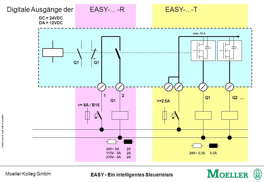 Digitale Ausgänge der EASY-... -R EASY-...-T