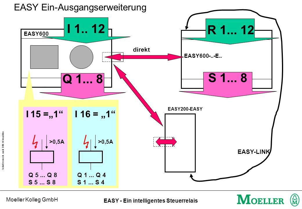 I 1.. 12 R 1... 12 S 1... 8 Q 1... 8 EASY Ein-Ausgangserweiterung
