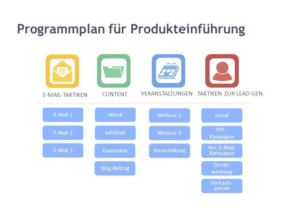 Programmplan für Produkteinführung