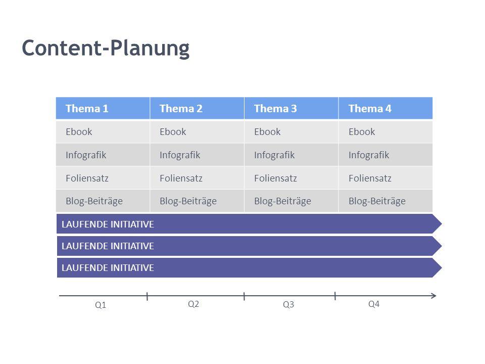 Content-Planung Thema 1 Thema 2 Thema 3 Thema 4 Ebook Infografik