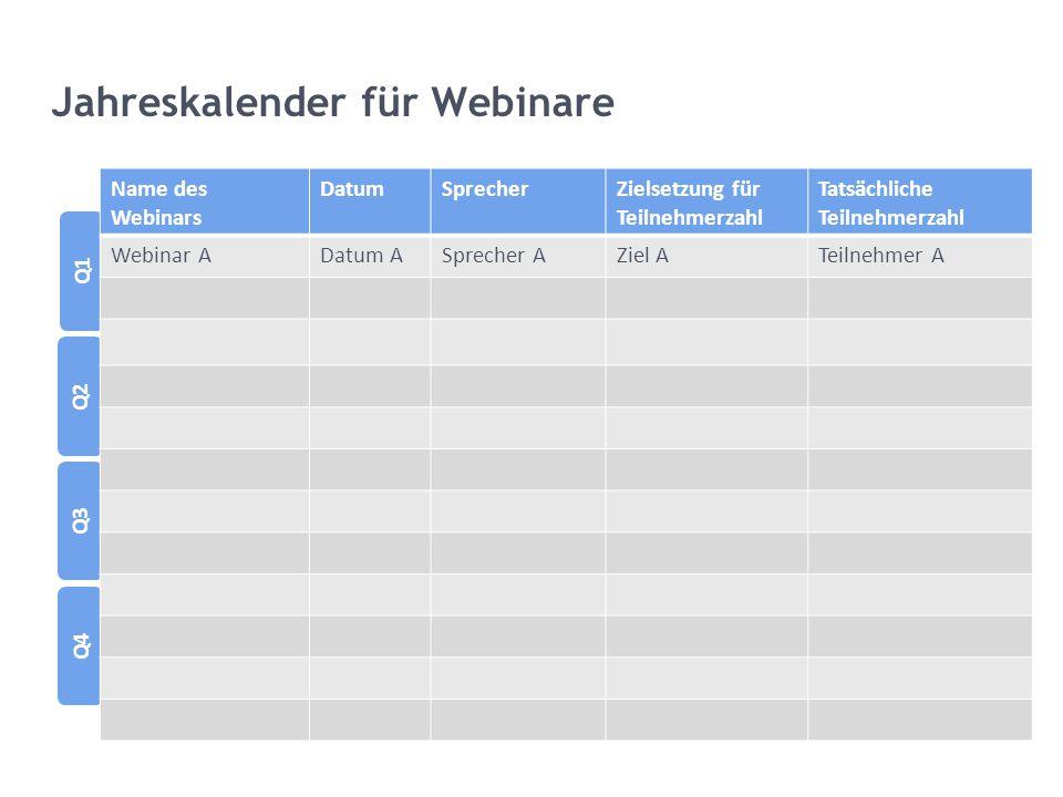 Jahreskalender für Webinare
