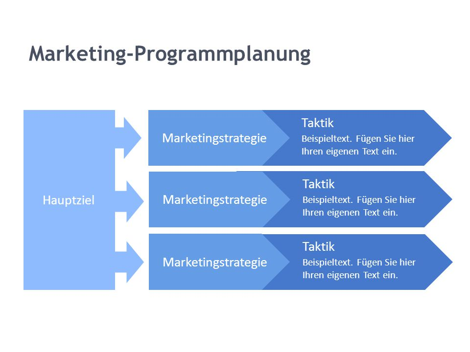 Marketing-Programmplanung