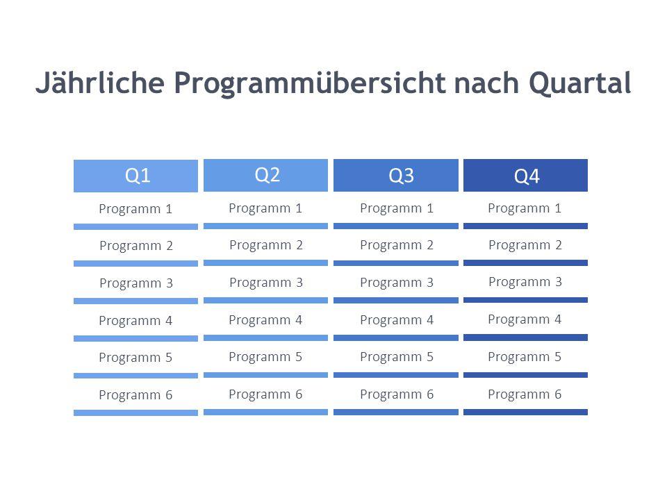 Jährliche Programmübersicht nach Quartal