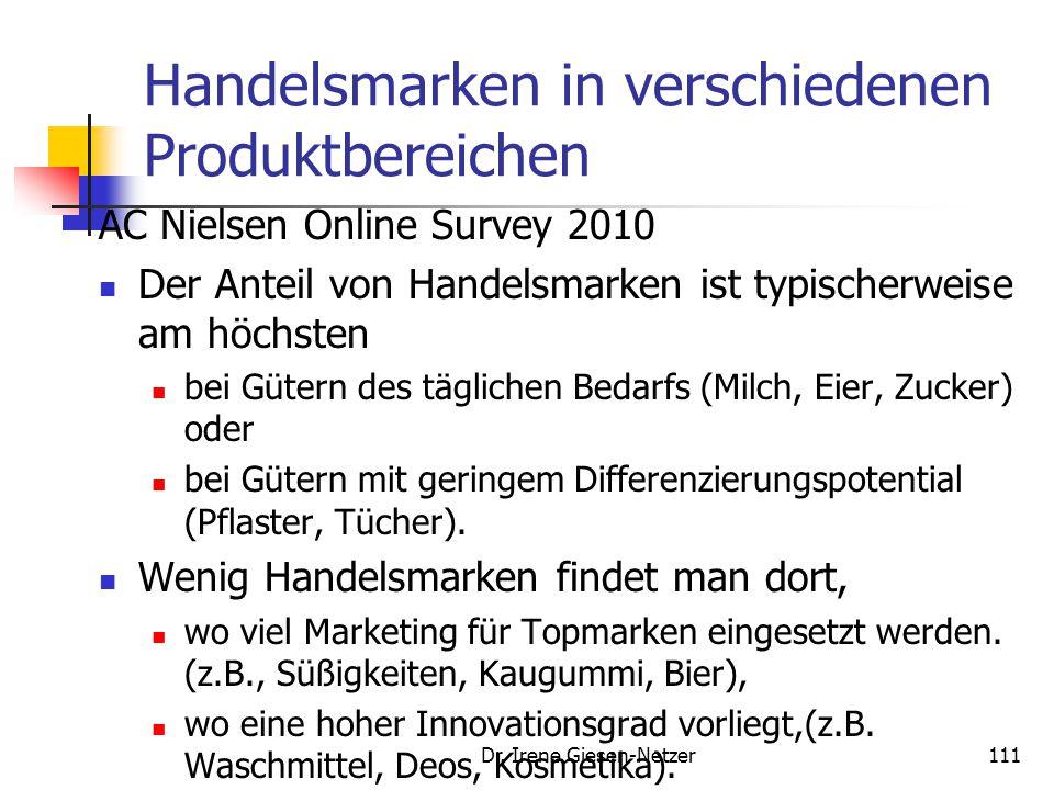 Handelsmarken in verschiedenen Produktbereichen