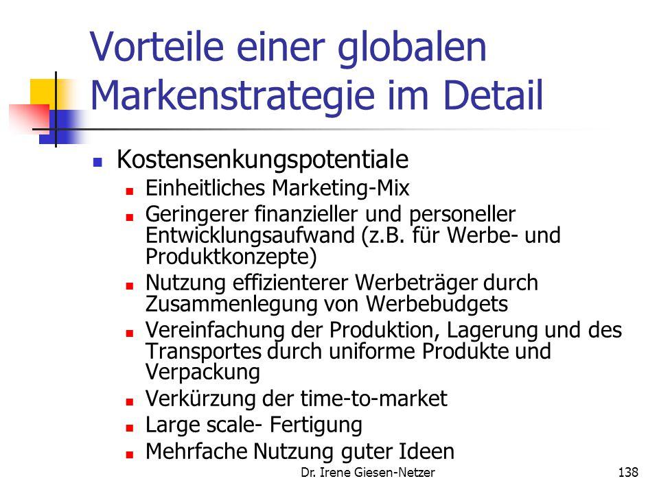 Vorteile einer globalen Markenstrategie im Detail